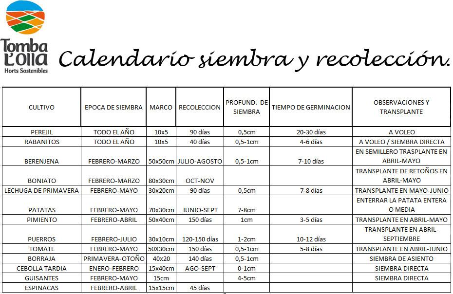Calendario siembra y recolección febrero